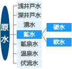 2001_04qa_mizu.jpg